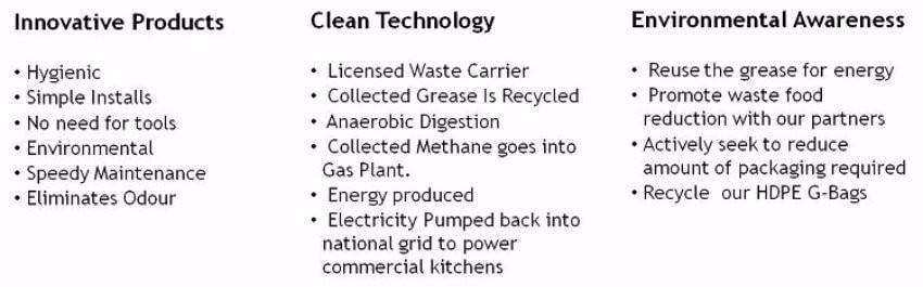 Summary innovation clean tech environment